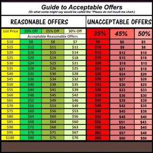 Other - ❗️REASONABLE OFFER CHART❗️